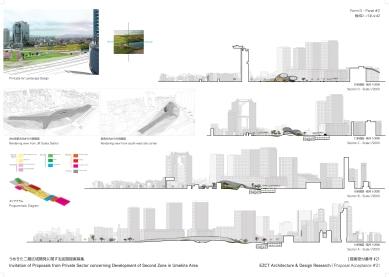 Final layout p2