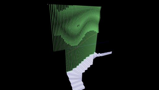 Parametric model (Grasshopper)